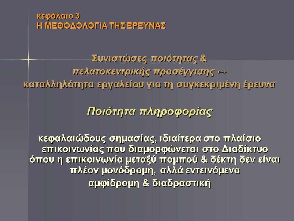 κεφάλαιο 3 Η ΜΕΘΟΔΟΛΟΓΙΑ ΤΗΣ ΕΡΕΥΝΑΣ