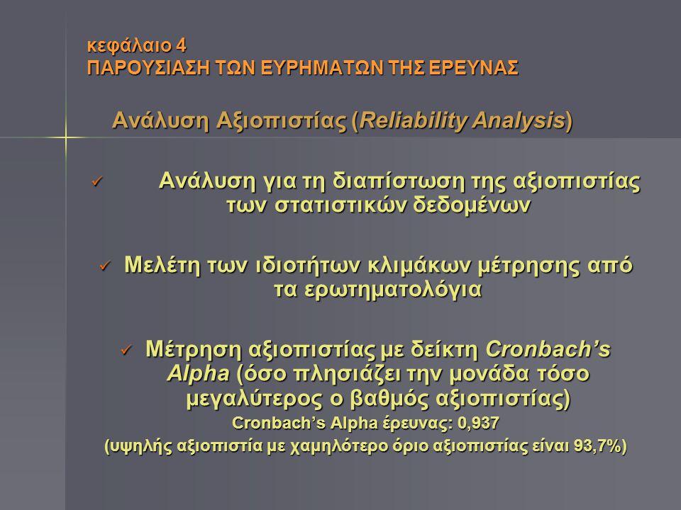 κεφάλαιο 4 ΠΑΡΟΥΣΙΑΣΗ ΤΩΝ ΕΥΡΗΜΑΤΩΝ ΤΗΣ ΕΡΕΥΝΑΣ