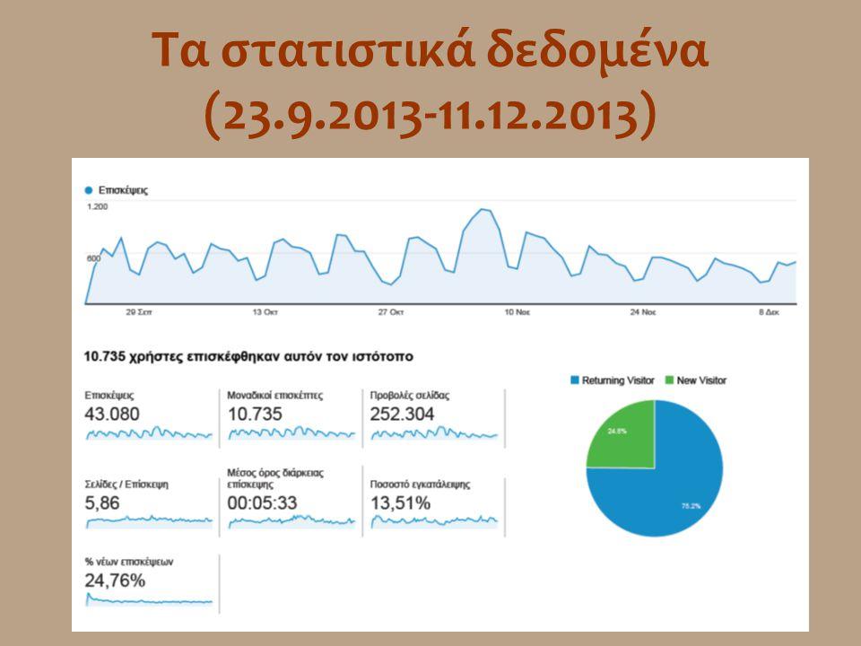 Τα στατιστικά δεδομένα (23.9.2013-11.12.2013)