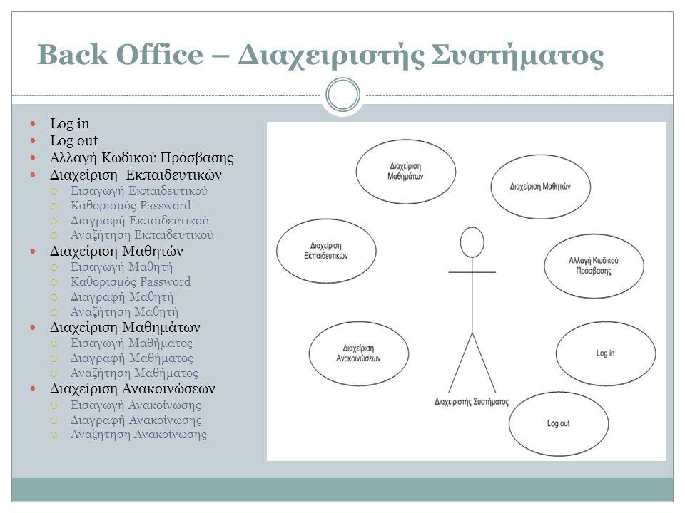Back Office – Διαχειριστής Συστήματος