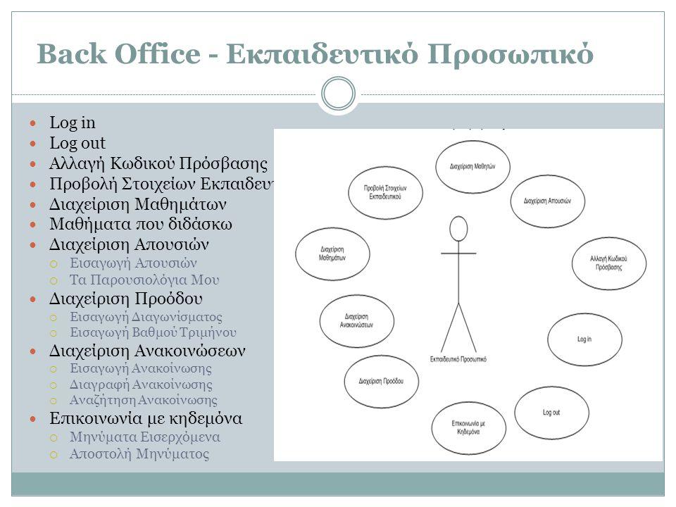 Back Office - Εκπαιδευτικό Προσωπικό