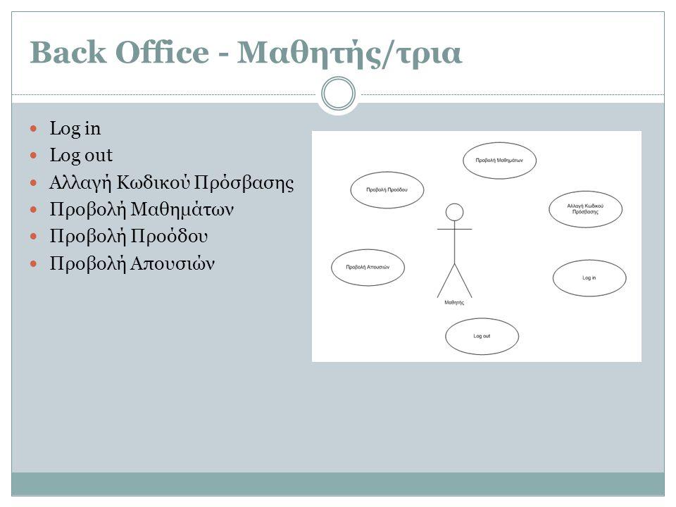 Back Office - Μαθητής/τρια