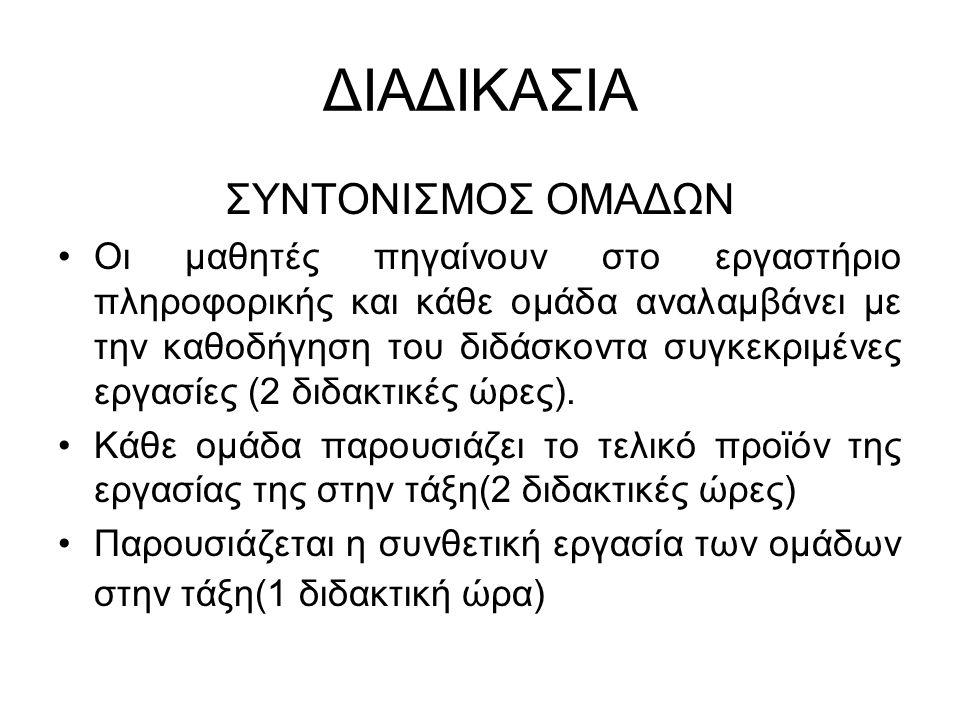 ΔΙΑΔΙΚΑΣΙΑ ΣΥΝΤΟΝΙΣΜΟΣ ΟΜΑΔΩΝ