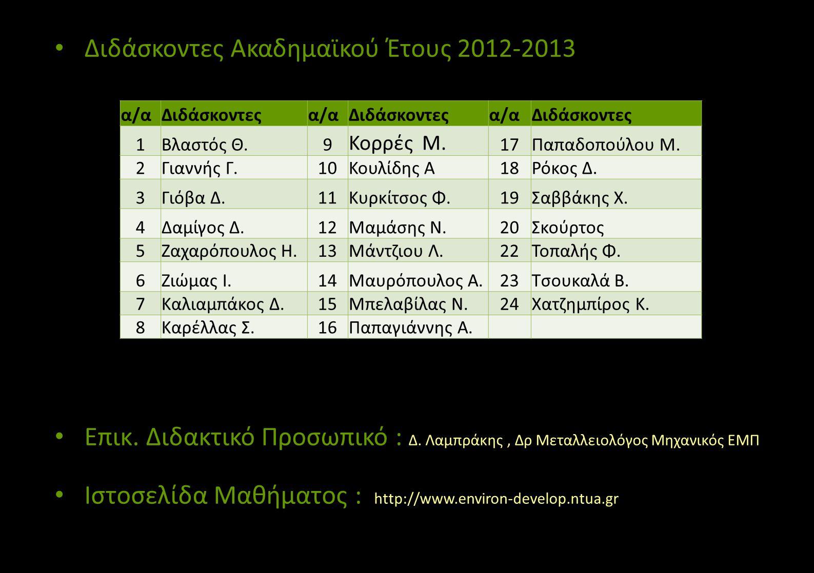 Διδάσκοντες Ακαδημαϊκού Έτους 2012-2013