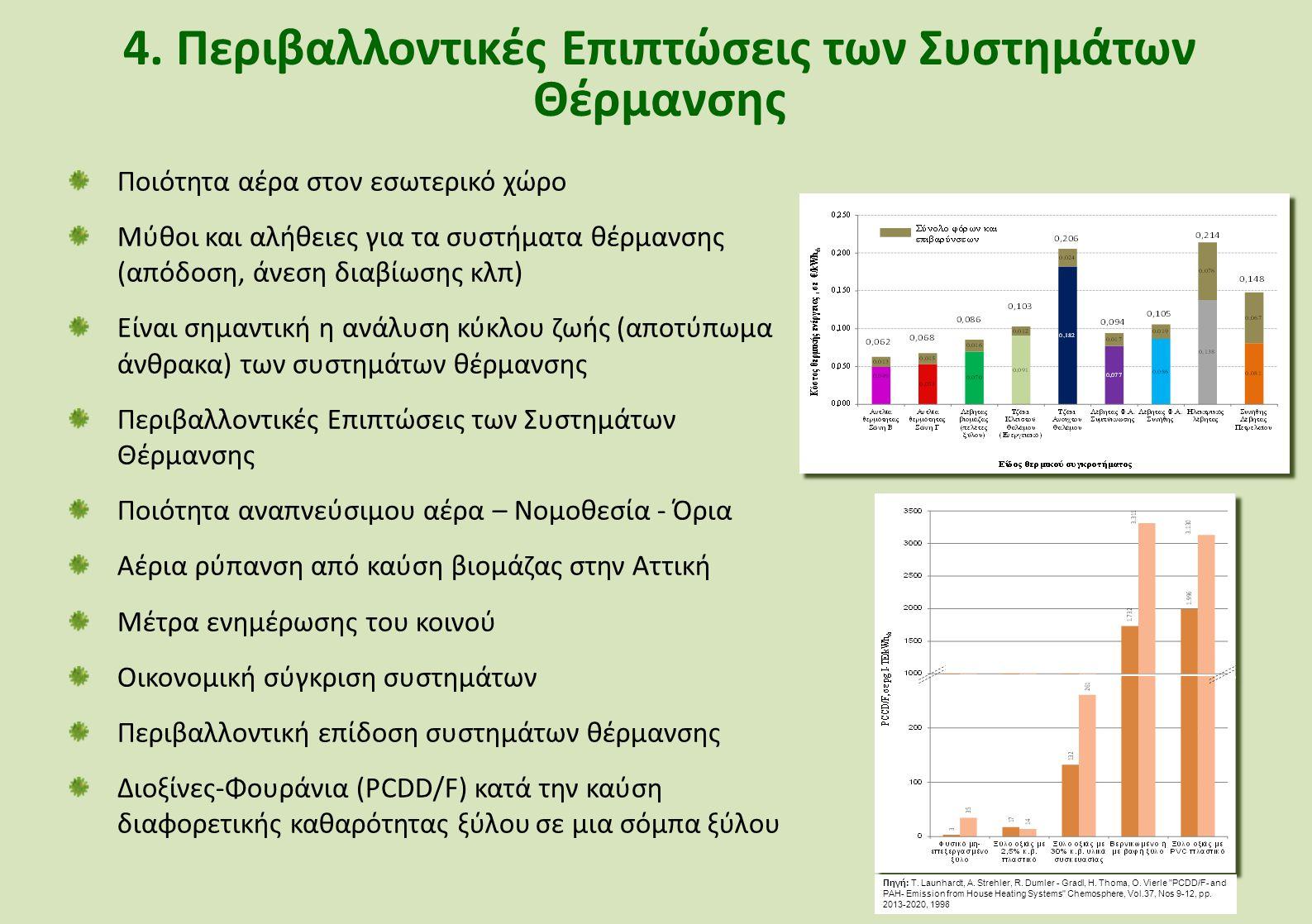 4. Περιβαλλοντικές Επιπτώσεις των Συστημάτων Θέρμανσης