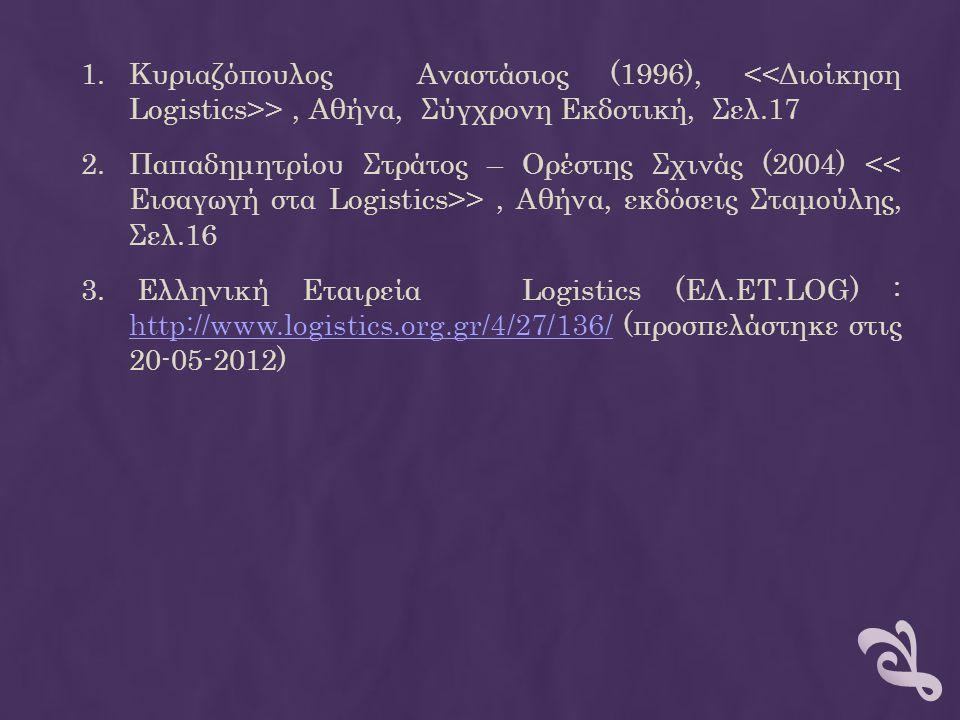 Κυριαζόπουλος Αναστάσιος (1996), <<Διοίκηση Logistics>> , Αθήνα, Σύγχρονη Εκδοτική, Σελ.17