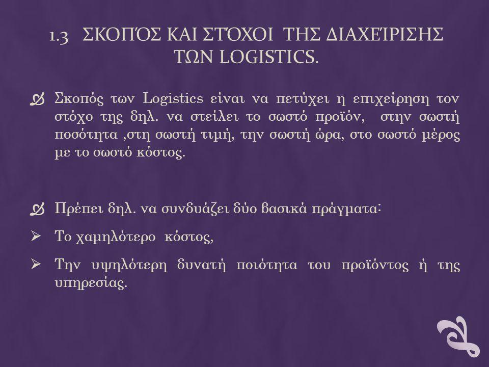 1.3 Σκοπός και στόχοι της Διαχείρισης των Logistics.