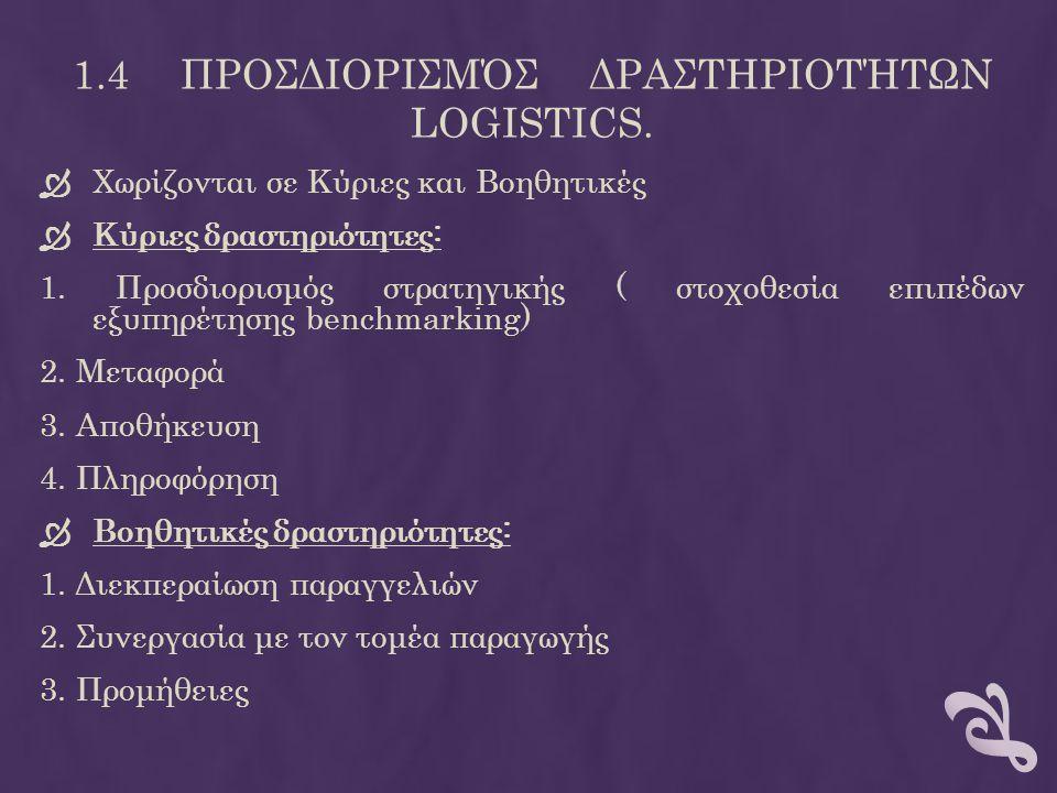 1.4 Προσδιορισμός Δραστηριοτήτων Logistics.
