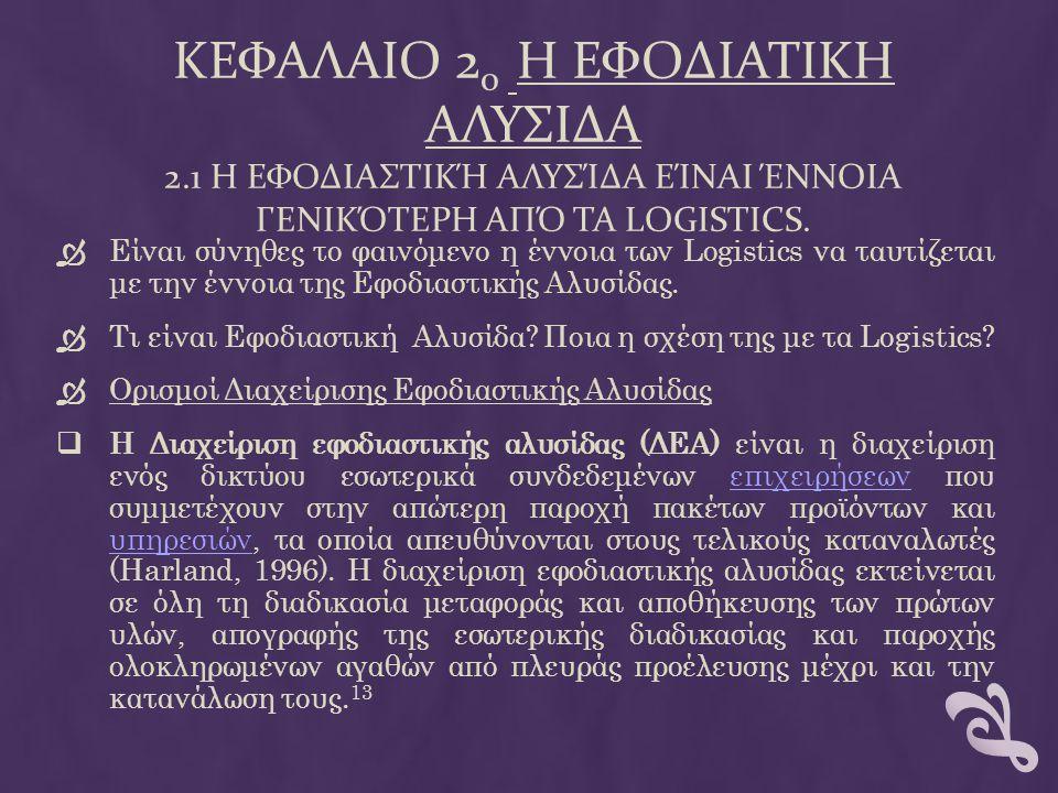 ΚΕΦΑΛΑΙΟ 20 Η ΕΦΟΔΙΑΤΙΚΗ ΑΛΥΣΙΔΑ 2