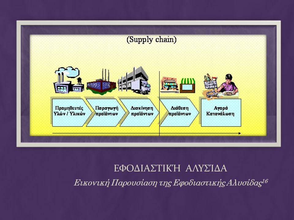 Εικονική Παρουσίαση της Εφοδιαστικής Αλυσίδας16