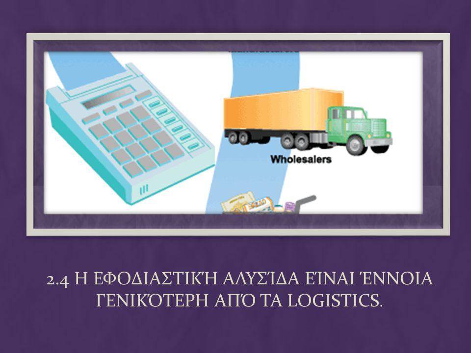 2.4 Η Εφοδιαστική Αλυσίδα είναι έννοια γενικότερη από τα Logistics.