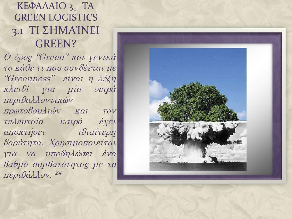 ΚΕΦΑΛΑΙΟ 30 ΤΑ GREEN LOGISTICS 3.1 Tι σημαίνει Green