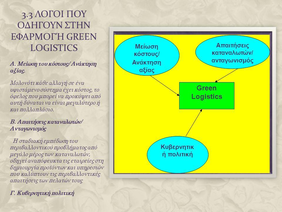 3.3 λογοι που οδηγουν στην εφαρμογή Green Logistics