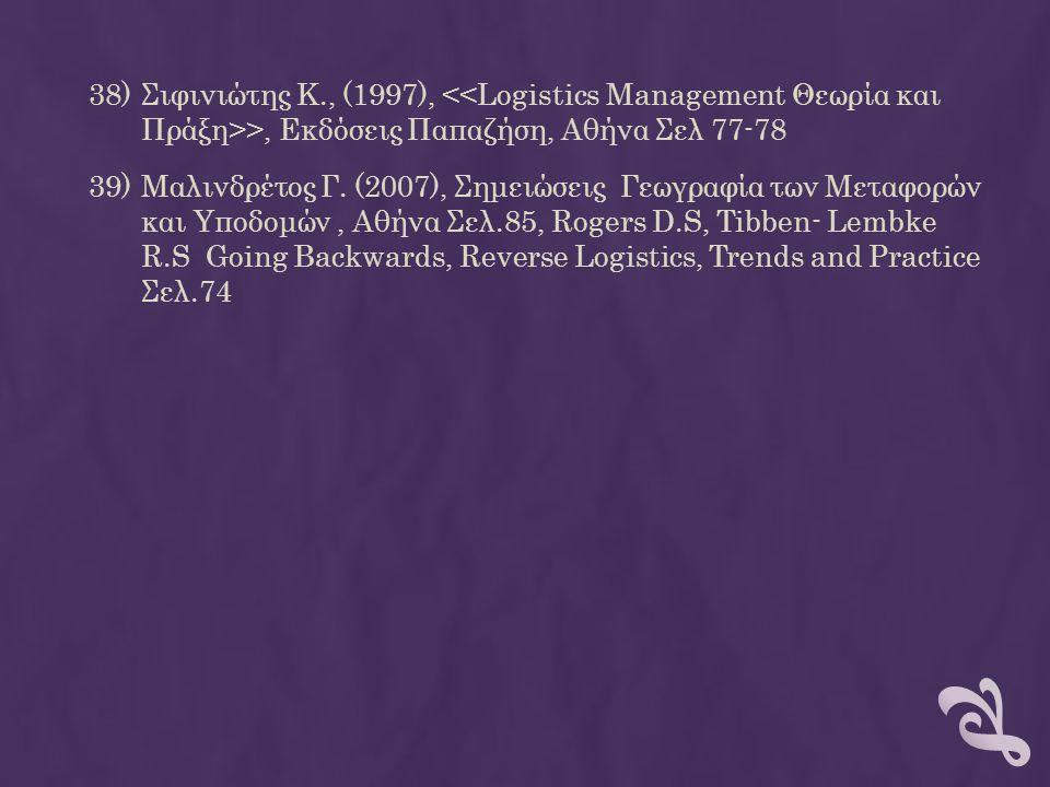 Σιφινιώτης Κ., (1997), <<Logistics Management Θεωρία και Πράξη>>, Εκδόσεις Παπαζήση, Αθήνα Σελ 77-78