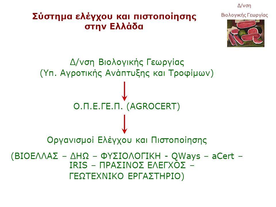 Σύστημα ελέγχου και πιστοποίησης στην Ελλάδα
