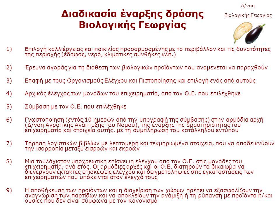 Διαδικασία έναρξης δράσης Βιολογικής Γεωργίας