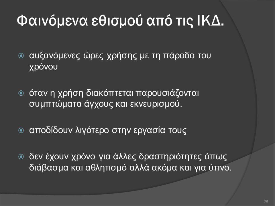 Φαινόμενα εθισμού από τις ΙΚΔ.