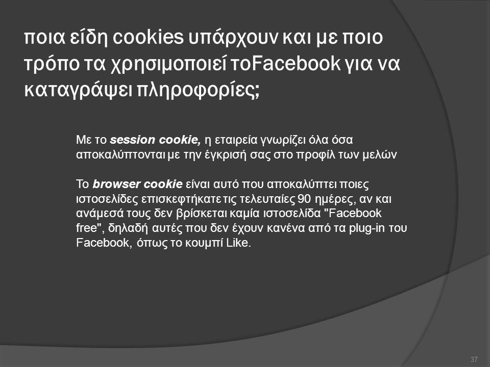 ποια είδη cookies υπάρχουν και με ποιο τρόπο τα χρησιμοποιεί τοFacebook για να καταγράψει πληροφορίες;