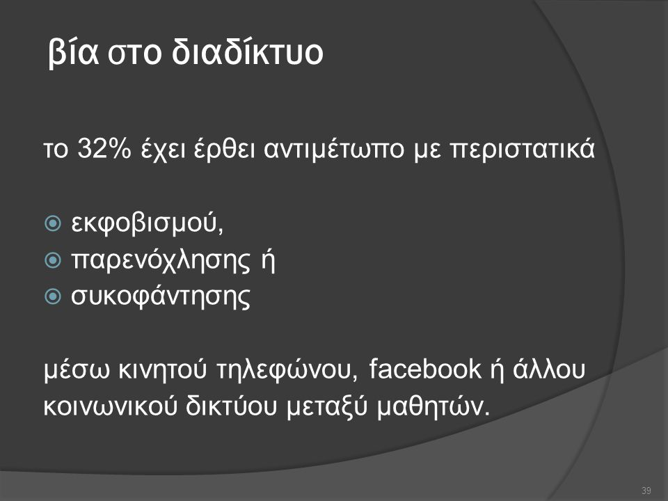 βία στο διαδίκτυο το 32% έχει έρθει αντιμέτωπο με περιστατικά