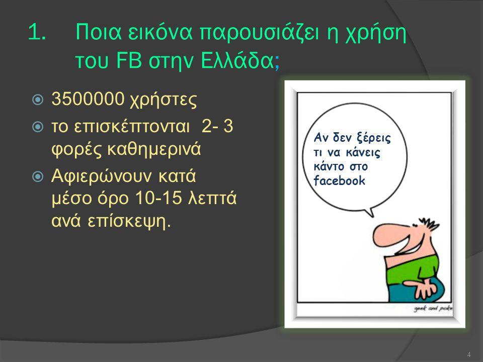 Ποια εικόνα παρουσιάζει η χρήση του FB στην Ελλάδα;