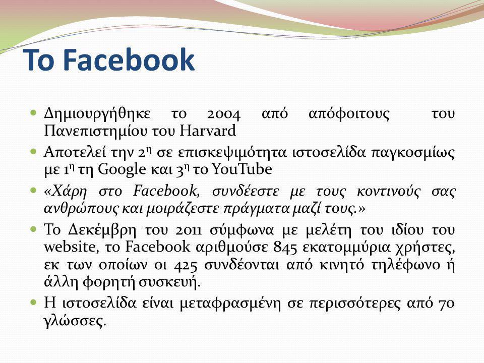 Το Facebook Δημιουργήθηκε το 2004 από απόφοιτους του Πανεπιστημίου του Harvard.