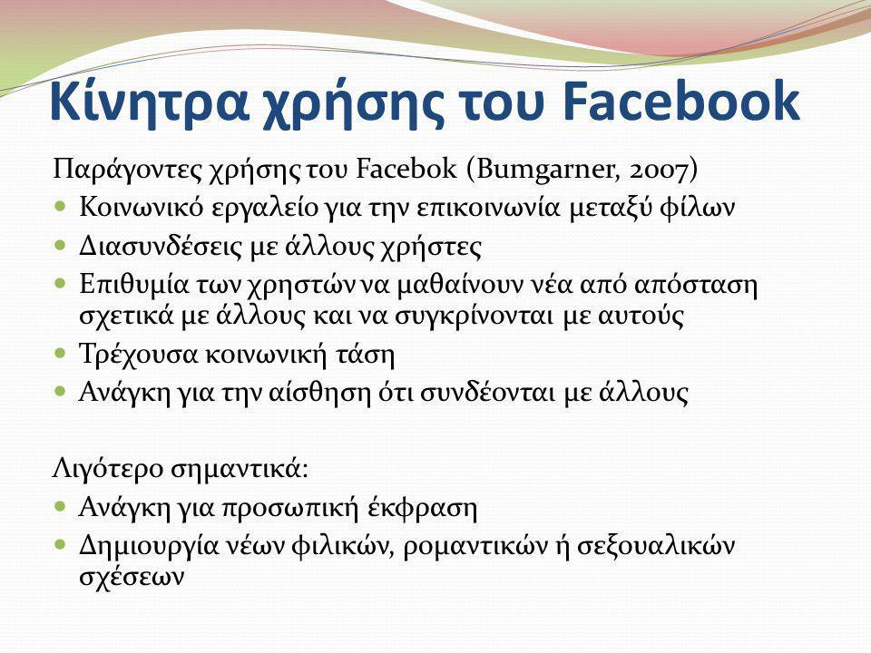 Κίνητρα χρήσης του Facebook