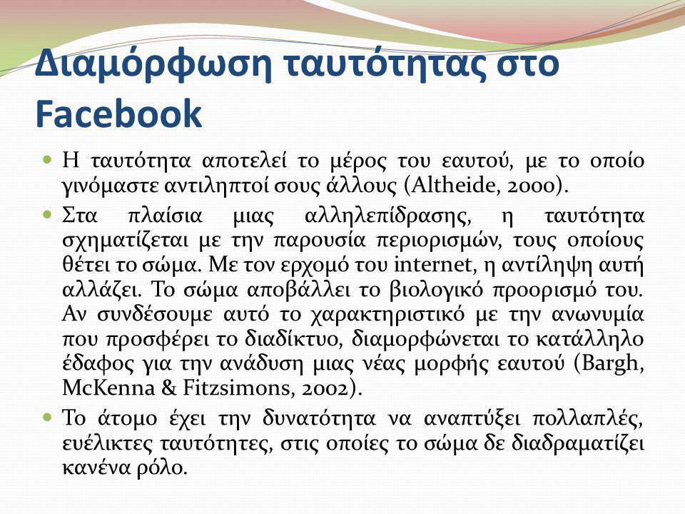 Διαμόρφωση ταυτότητας στο Facebook