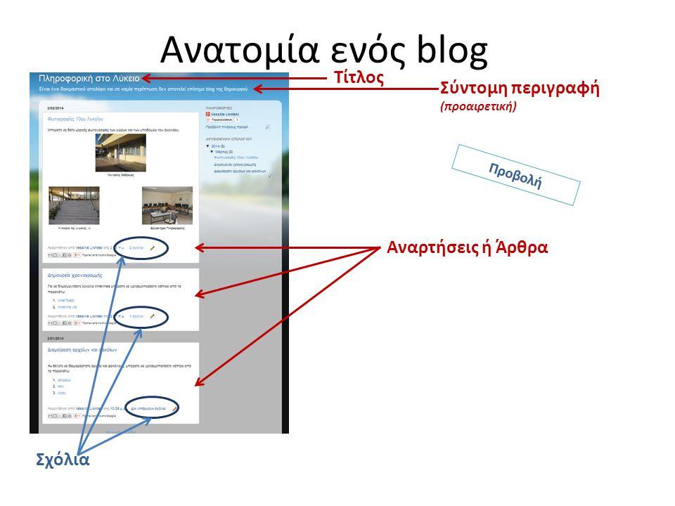 Ανατομία ενός blog Τίτλος Σύντομη περιγραφή (προαιρετική)