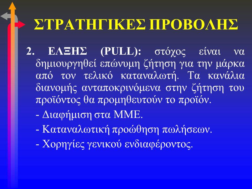 ΣΤΡΑΤΗΓΙΚΕΣ ΠΡΟΒΟΛΗΣ