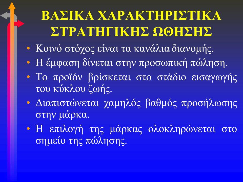 ΒΑΣΙΚΑ ΧΑΡΑΚΤΗΡΙΣΤΙΚΑ ΣΤΡΑΤΗΓΙΚΗΣ ΩΘΗΣΗΣ