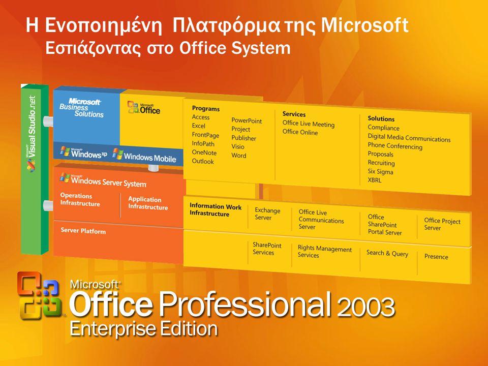 Εστιάζοντας στο Office System