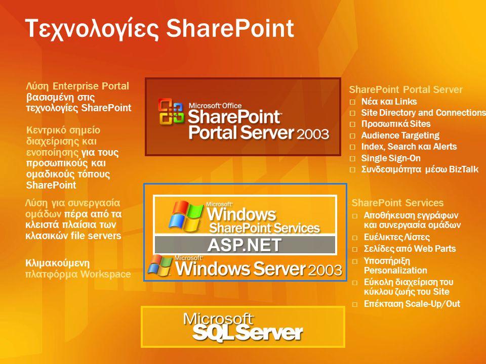 Τεχνολογίες SharePoint