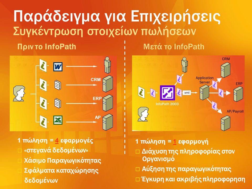 Παράδειγμα για Επιχειρήσεις Συγκέντρωση στοιχείων πωλήσεων