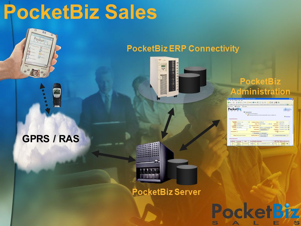 PocketBiz Sales GPRS / RAS PocketBiz ERP Connectivity PocketBiz