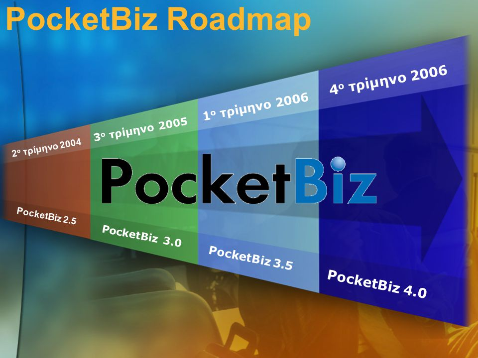 PocketBiz Roadmap 4ο τρίμηνο 2006 PocketBiz 4.0 1ο τρίμηνο 2006