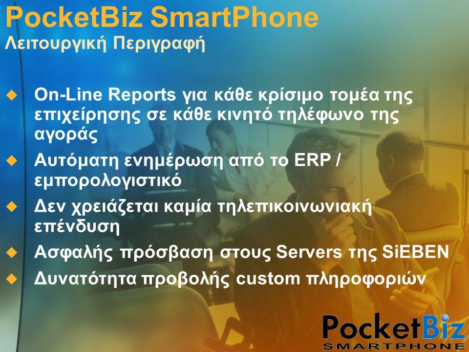PocketBiz SmartPhone Λειτουργική Περιγραφή