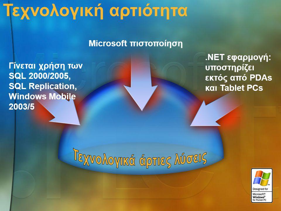 Τεχνολογικά άρτιες λύσεις