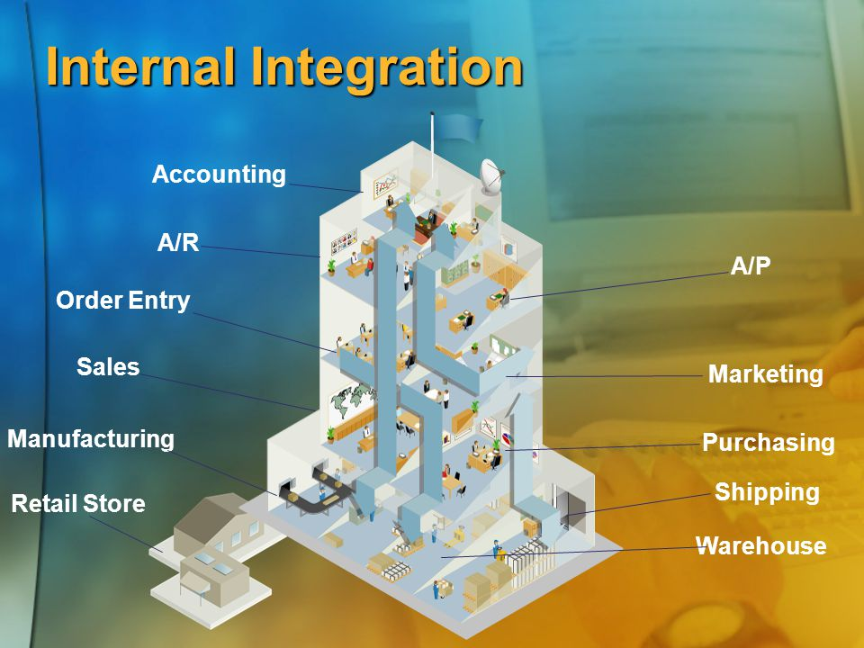 Internal Integration Accounting A/R A/P Order Entry Sales Marketing