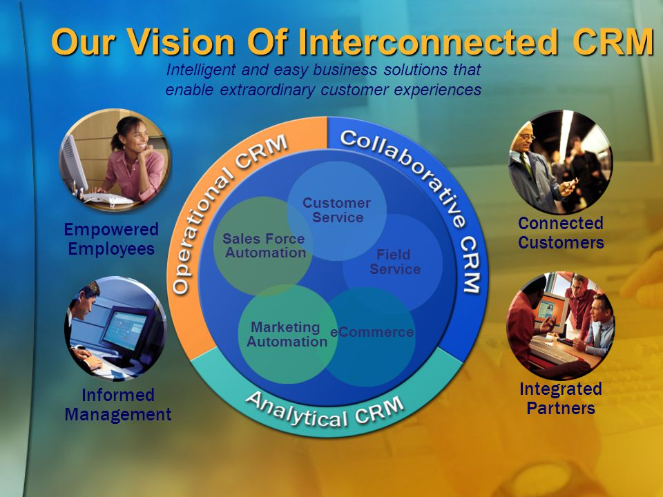 Our Vision Of Interconnected CRM