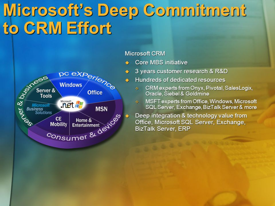 Microsoft's Deep Commitment to CRM Effort