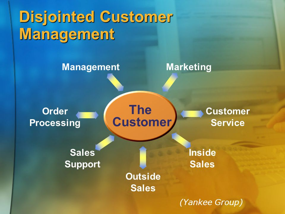 Disjointed Customer Management