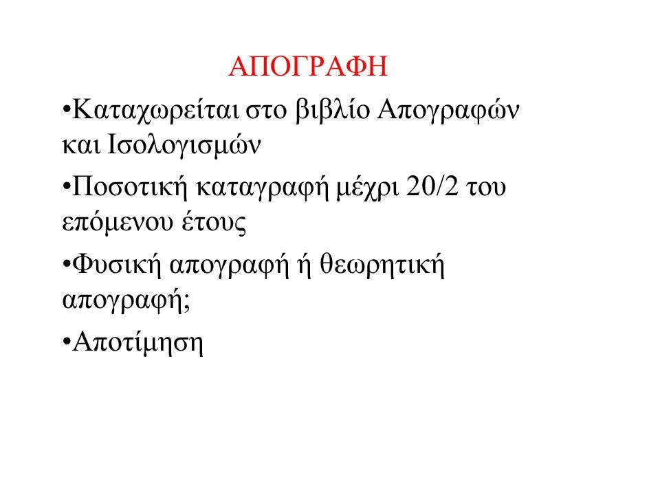 ΑΠΟΓΡΑΦΗ Καταχωρείται στο βιβλίο Απογραφών και Ισολογισμών. Ποσοτική καταγραφή μέχρι 20/2 του επόμενου έτους.