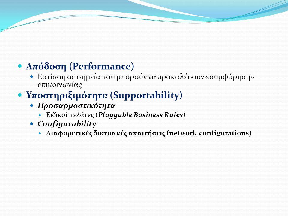 Απόδοση (Performance) Υποστηριξιμότητα (Supportability)
