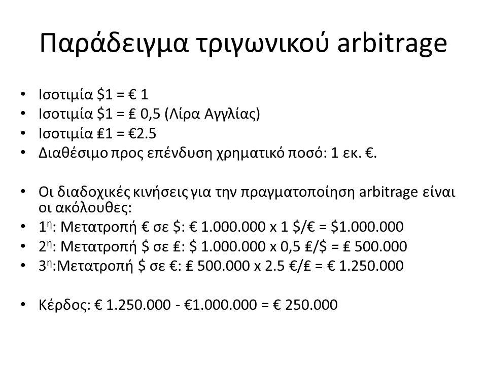 Παράδειγμα τριγωνικού arbitrage