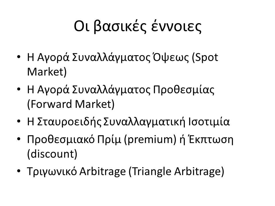 Οι βασικές έννοιες Η Αγορά Συναλλάγματος Όψεως (Spot Market)
