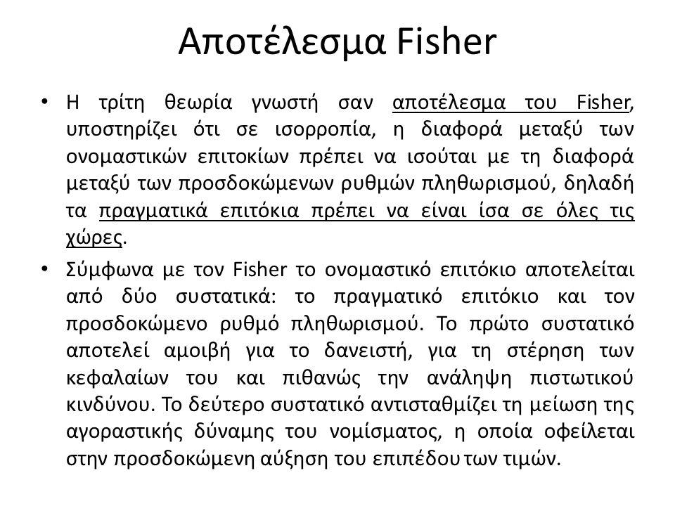 Αποτέλεσμα Fisher