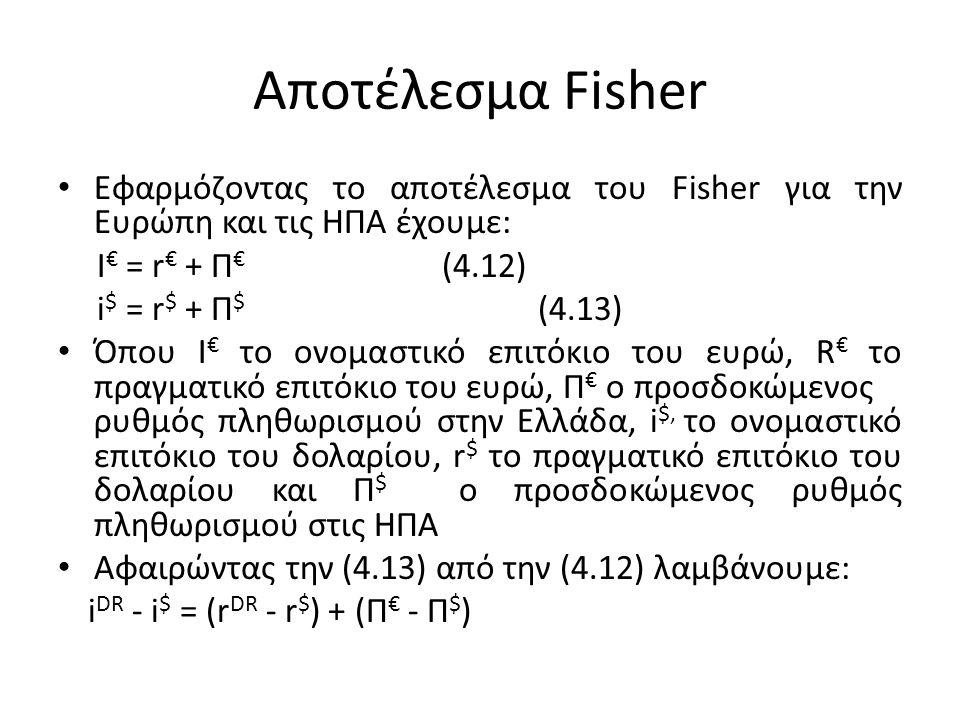 Αποτέλεσμα Fisher Εφαρμόζοντας το αποτέλεσμα του Fisher για την Ευρώπη και τις ΗΠΑ έχουμε: I€ = r€ + Π€ (4.12)