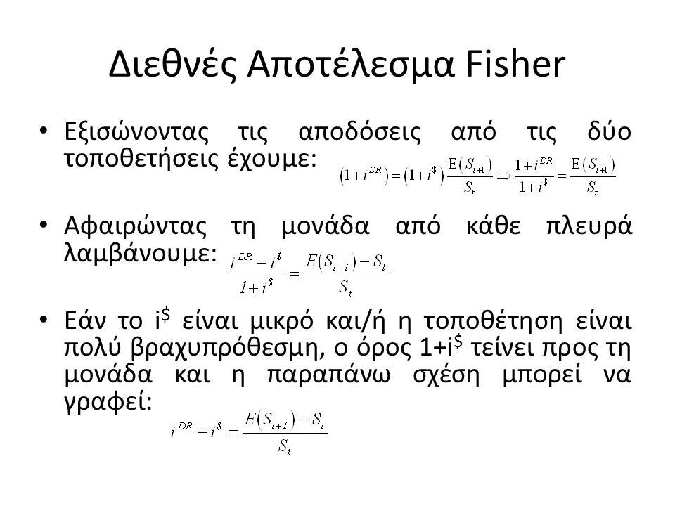 Διεθνές Αποτέλεσμα Fisher