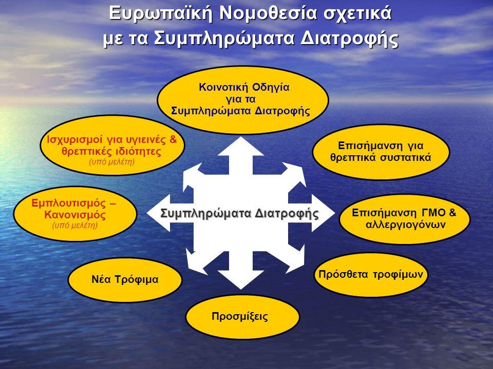 Ευρωπαϊκή Νομοθεσία σχετικά με τα Συμπληρώματα Διατροφής