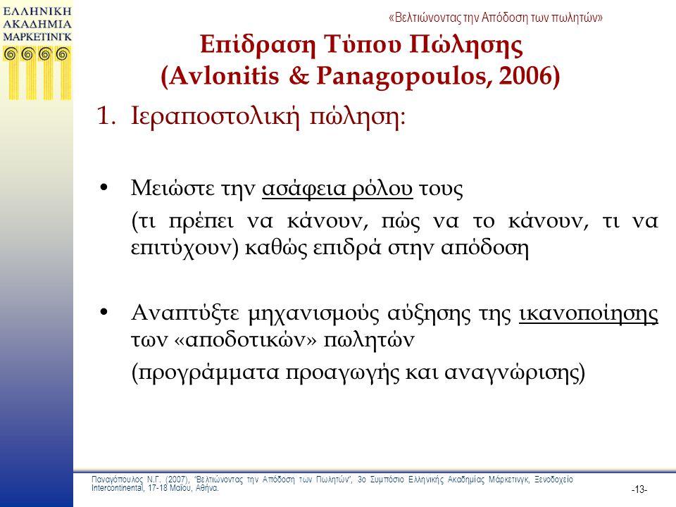 Επίδραση Τύπου Πώλησης (Avlonitis & Panagopoulos, 2006)